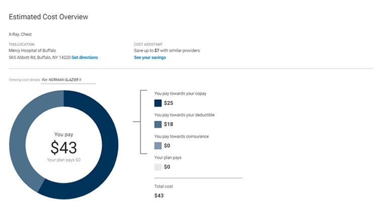 Treatment Cost Advisor Tool - Calculate Cost of Treatment